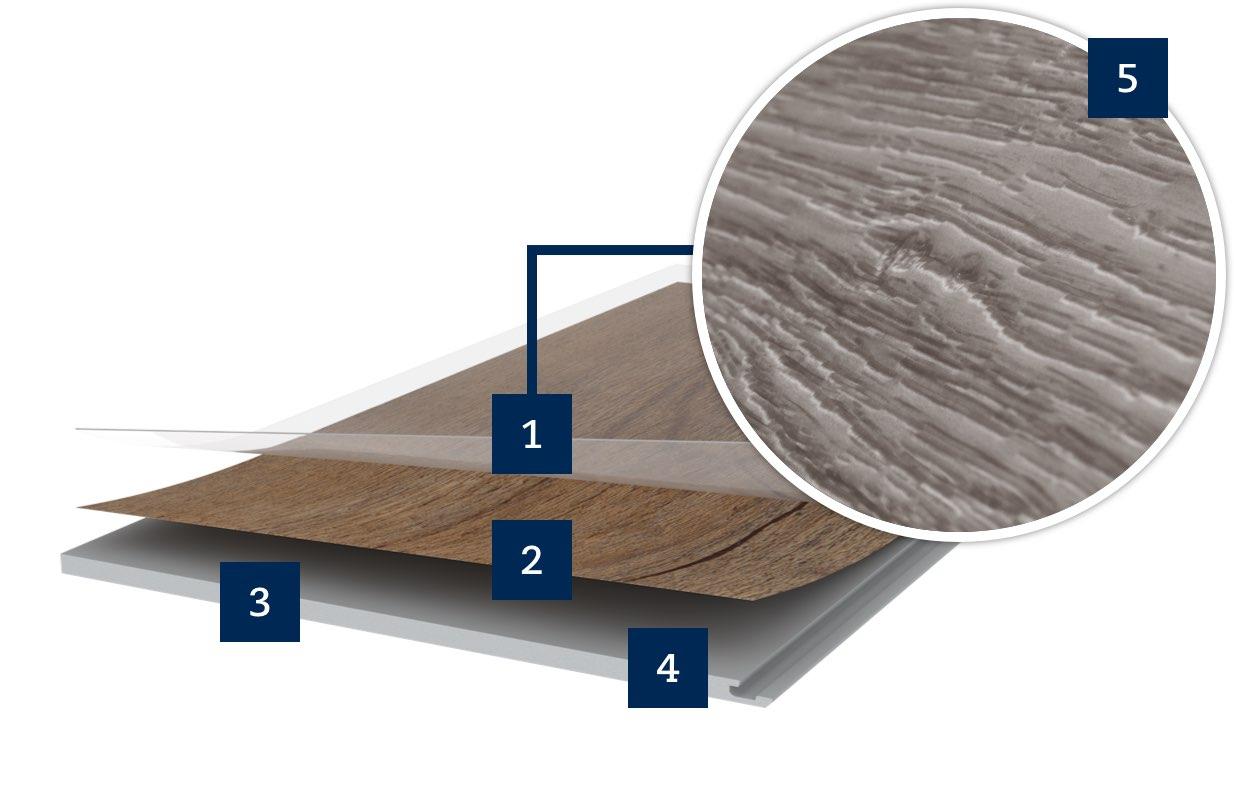 Mehrschichtaufbau des Designbodens Structure von Strong SPC von HWZ